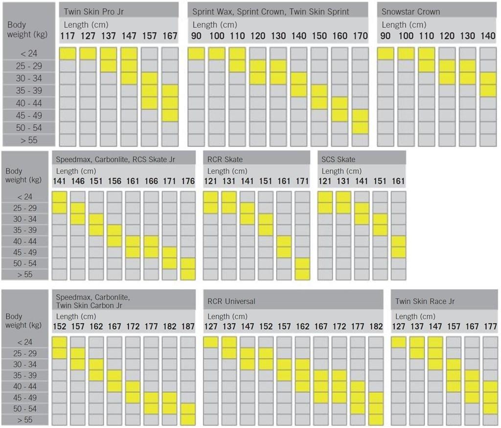 таблица жесткости детских лыж фишер
